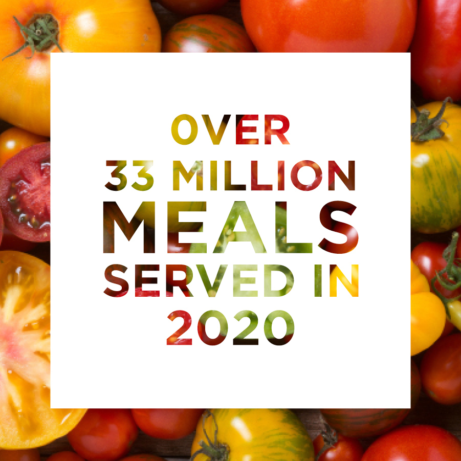 2020-Meal-Count
