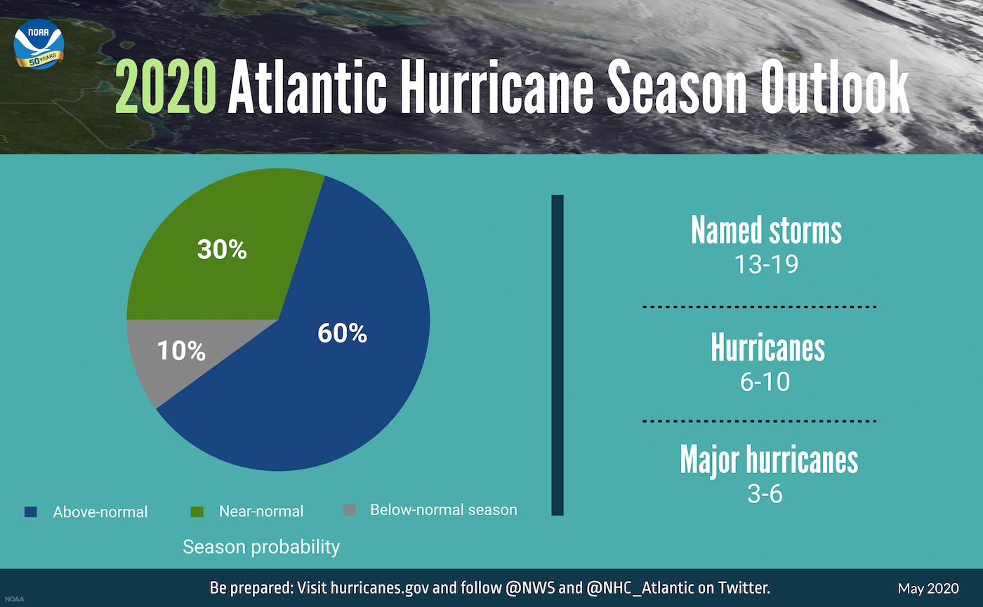 Blog_hurricane-preparedness